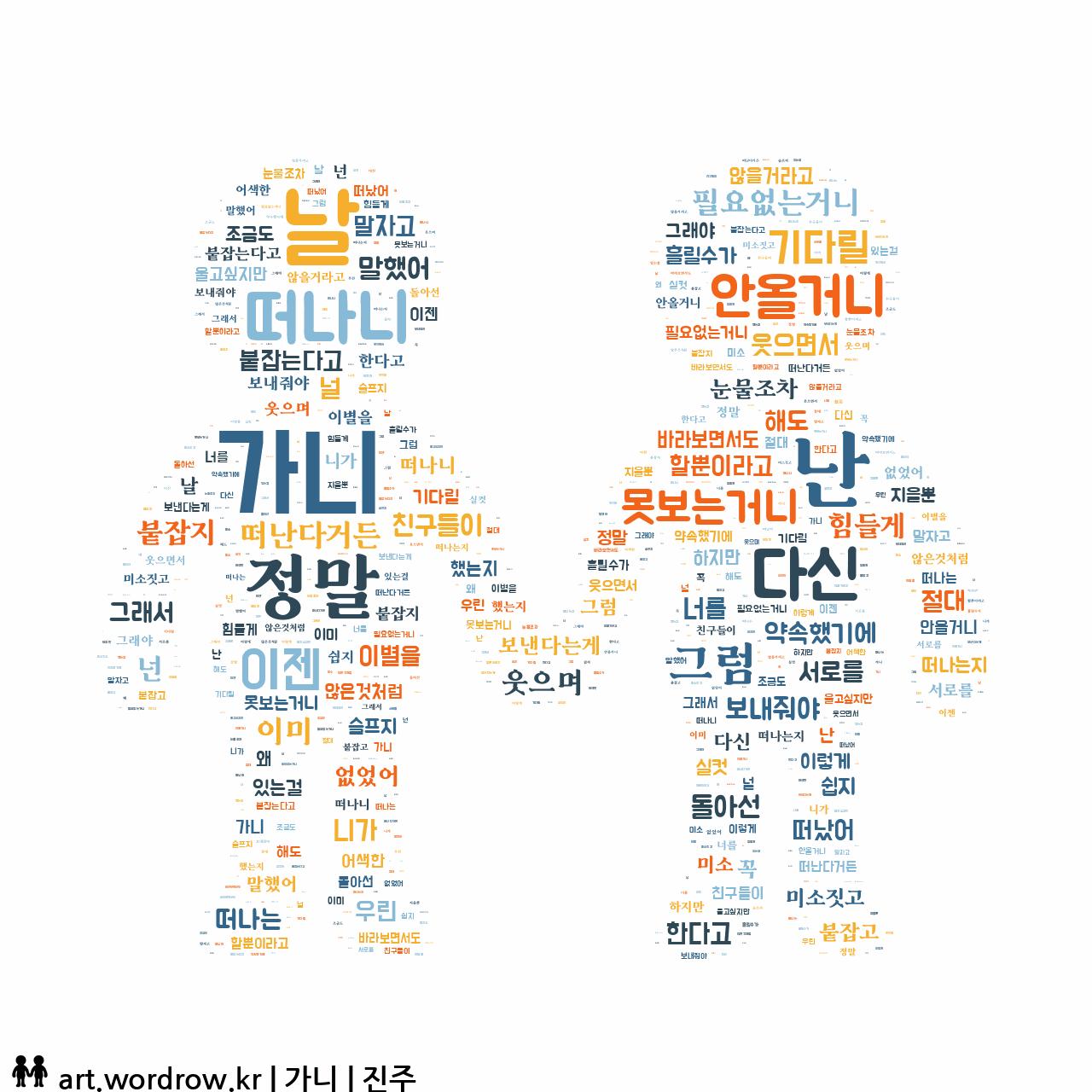 워드 클라우드: 가니 [진주]-48